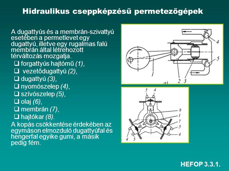HEFOP 3.3.1. Hidraulikus cseppképzésű permetezőgépek A dugattyús és a membrán-szivattyú esetében a permetlevet egy dugattyú, illetve egy rugalmas falú