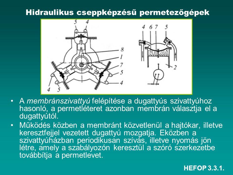 HEFOP 3.3.1. •A membránszivattyú felépítése a dugattyús szivattyúhoz hasonló, a permetléteret azonban membrán választja el a dugattyútól. •Működés köz