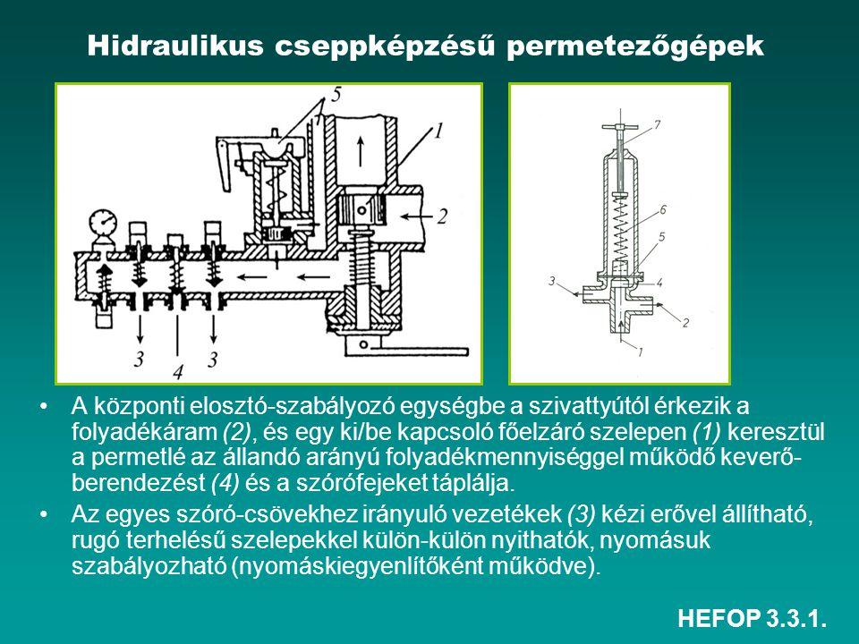 HEFOP 3.3.1. Hidraulikus cseppképzésű permetezőgépek •A központi elosztó-szabályozó egységbe a szivattyútól érkezik a folyadékáram (2), és egy ki/be k