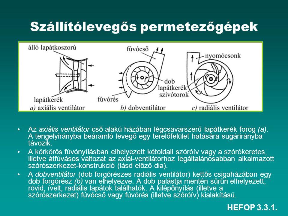 HEFOP 3.3.1. Szállítólevegős permetezőgépek •Az axiális ventilátor cső alakú házában légcsavarszerű lapátkerék forog (a). A tengelyirányba beáramló le