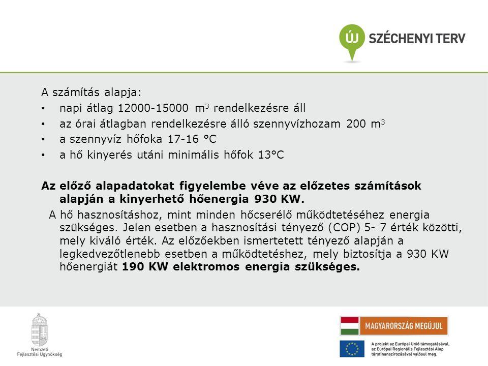 A számítás alapja: • napi átlag 12000-15000 m 3 rendelkezésre áll • az órai átlagban rendelkezésre álló szennyvízhozam 200 m 3 • a szennyvíz hőfoka 17-16 °C • a hő kinyerés utáni minimális hőfok 13°C Az előző alapadatokat figyelembe véve az előzetes számítások alapján a kinyerhető hőenergia 930 KW.