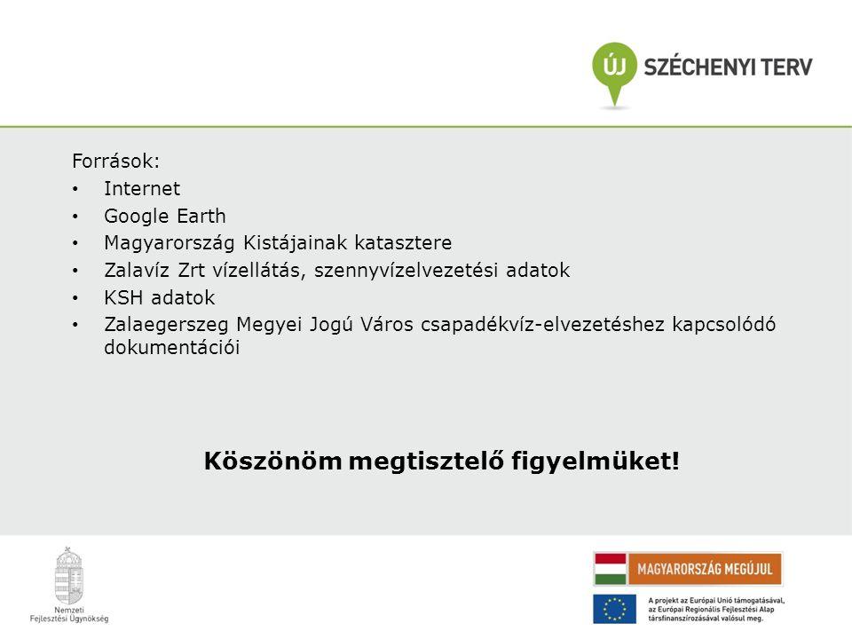 Források: • Internet • Google Earth • Magyarország Kistájainak katasztere • Zalavíz Zrt vízellátás, szennyvízelvezetési adatok • KSH adatok • Zalaegerszeg Megyei Jogú Város csapadékvíz-elvezetéshez kapcsolódó dokumentációi Köszönöm megtisztelő figyelmüket!