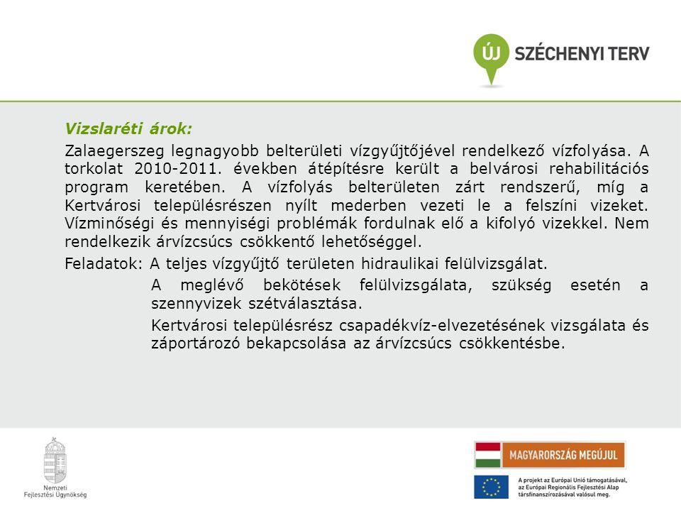 Vizslaréti árok: Zalaegerszeg legnagyobb belterületi vízgyűjtőjével rendelkező vízfolyása. A torkolat 2010-2011. években átépítésre került a belvárosi