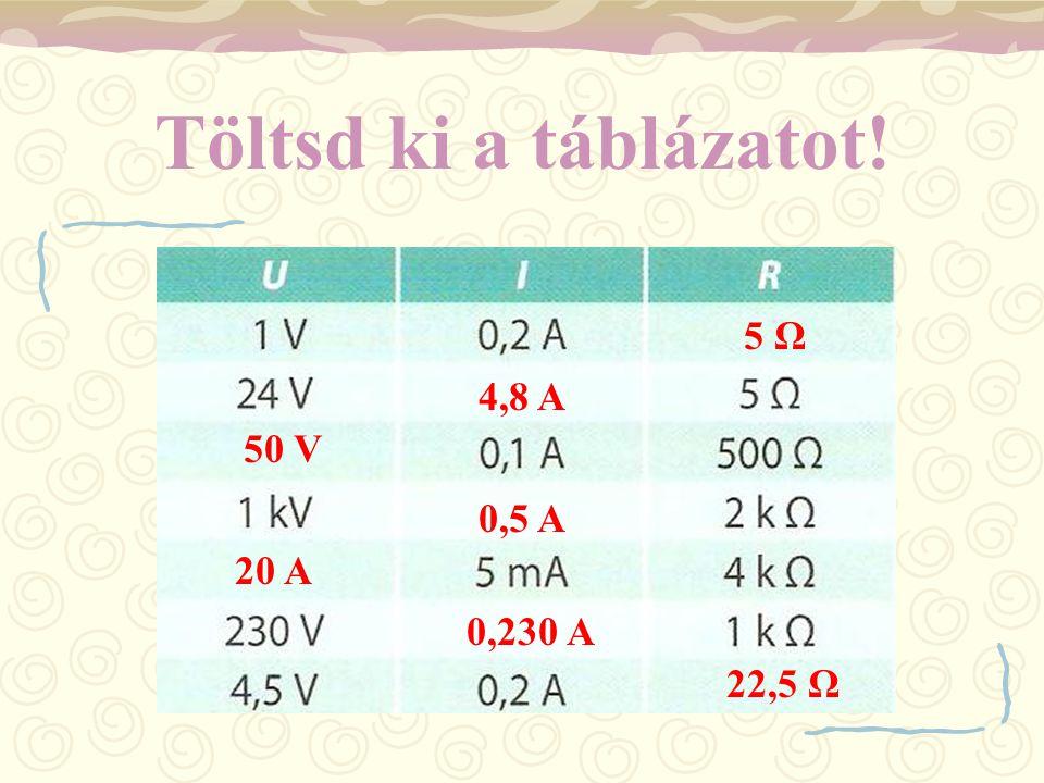Töltsd ki a táblázatot! 5 Ω 4,8 A 50 V 22,5 Ω 0,230 A 0,5 A 20 A