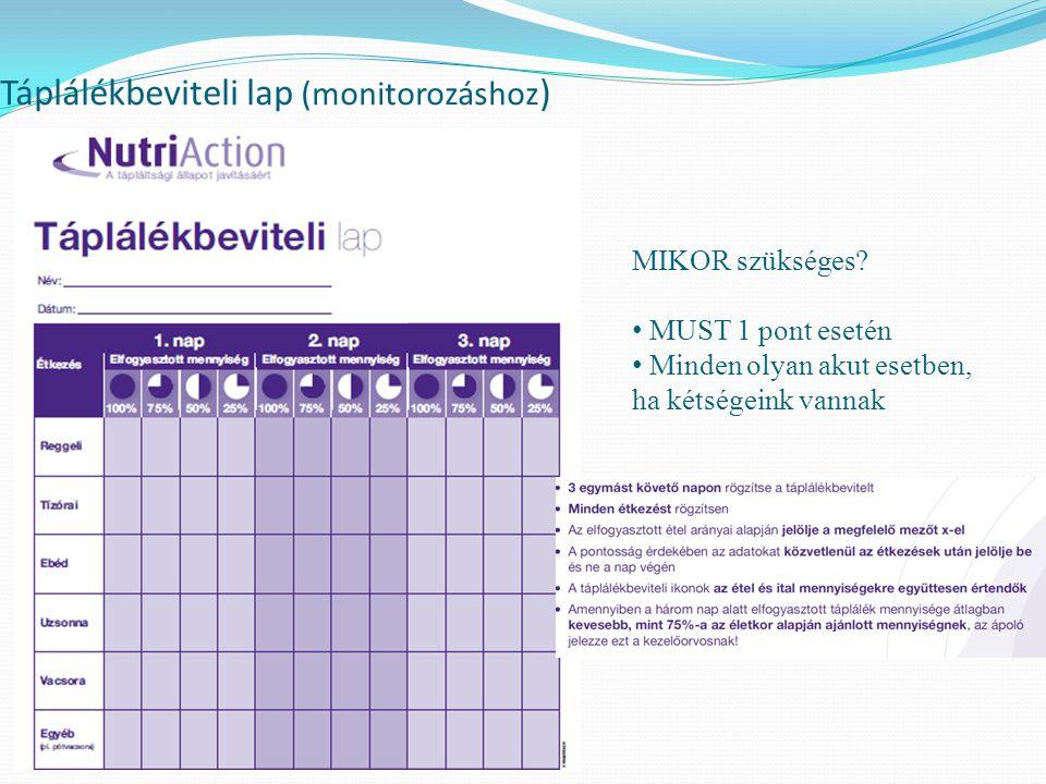 Táplálékbeviteli lap (monitorozáshoz ) MIKOR szükséges? • MUST 1 pont esetén • Minden olyan akut esetben, ha kétségeink vannak