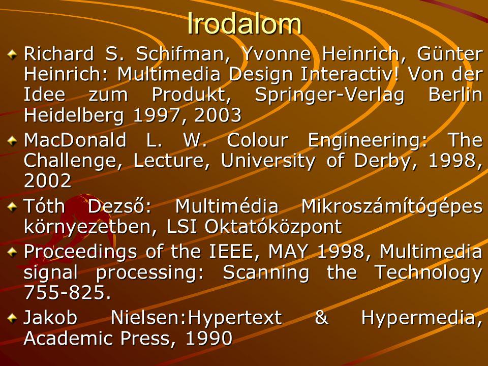 Irodalom Richard S. Schifman, Yvonne Heinrich, Günter Heinrich: Multimedia Design Interactiv! Von der Idee zum Produkt, Springer-Verlag Berlin Heidelb