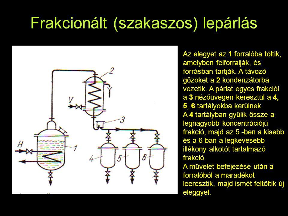 Frakcionált (szakaszos) lepárlás Az elegyet az 1 forralóba töltik, amelyben felforralják, és forrásban tartják.