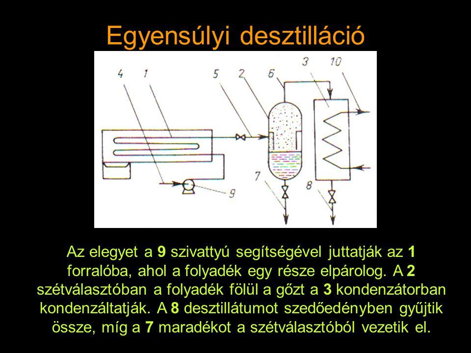 Egyensúlyi desztilláció Az elegyet a 9 szivattyú segítségével juttatják az 1 forralóba, ahol a folyadék egy része elpárolog.