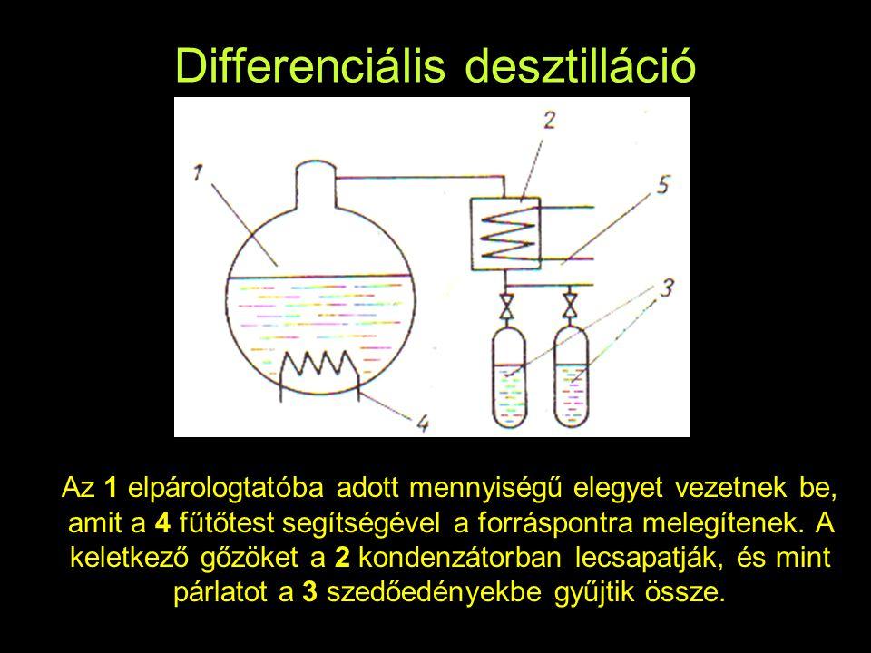 Differenciális desztilláció Az 1 elpárologtatóba adott mennyiségű elegyet vezetnek be, amit a 4 fűtőtest segítségével a forráspontra melegítenek.