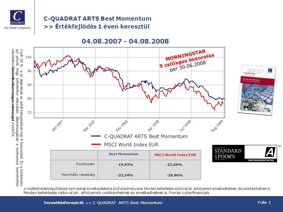 Folie 1 C-QUADRAT ARTS Best Momentum >> Értékfejlödés 1 éven keresztül Termékinformáció >> C-QUADRAT ARTS Best Momentum Összhozam Maximális veszteség Best Momentum -19,93% -22,54% -23,66% -29,96% MSCI World Index EUR C-QUADRAT ARTS Best Momentum MSCI World Index EUR * MORNINGSTAR 5 csillagos besorolás per 30.06.2008 Csak 20 % - a az alapoknak az adott kategóriában kap A besorolást.