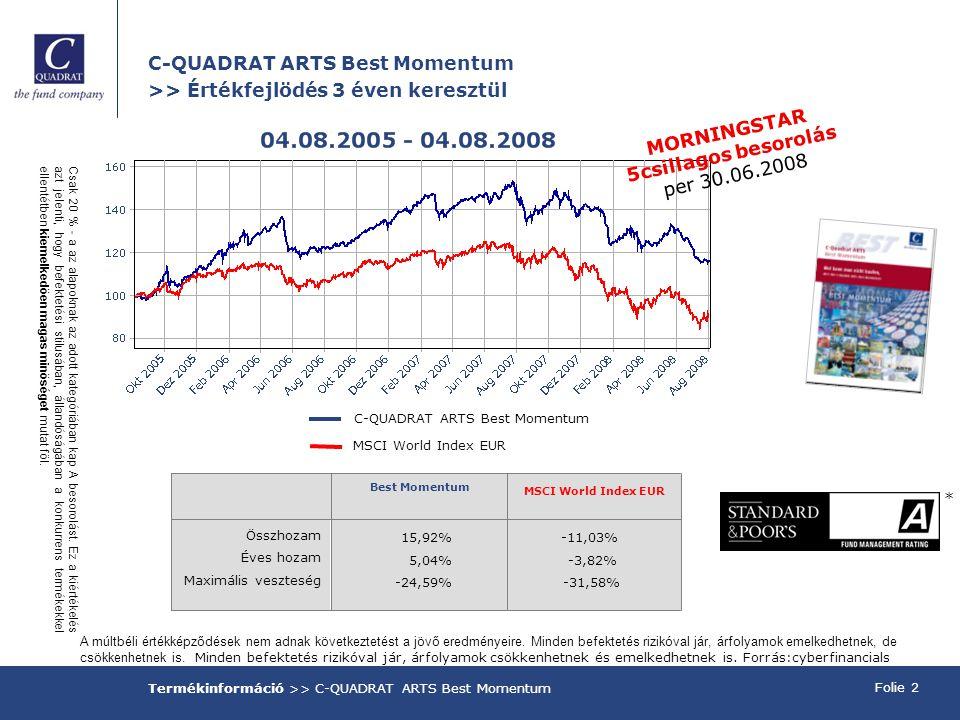 Folie 2 C-QUADRAT ARTS Best Momentum >> Értékfejlödés 3 éven keresztül Termékinformáció >> C-QUADRAT ARTS Best Momentum C-QUADRAT ARTS Best Momentum MSCI World Index EUR * MORNINGSTAR 5csillagos besorolás per 30.06.2008 Csak 20 % - a az alapoknak az adott kategóriában kap A besorolást.
