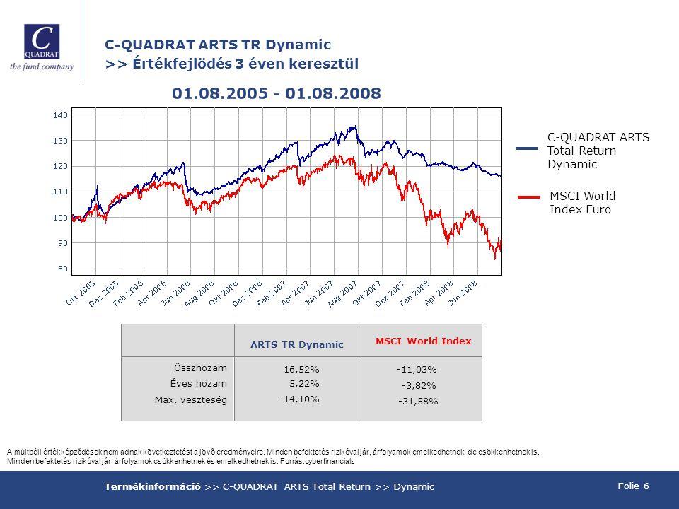 C-QUADRAT ARTS TR Dynamic >> Értékfejlödés 3 éven keresztül Folie 6 Termékinformáció >> C-QUADRAT ARTS Total Return >> Dynamic A múltbéli értékképződések nem adnak következtetést a jövő eredményeire.