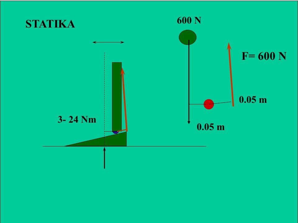 Normál: 11 -13 cm 2 Normál: 11 -13 cm 2 Sérült: 6 - 8 cm 2 Sérült: 6 - 8 cm 2 Nyomóerő a trochlean