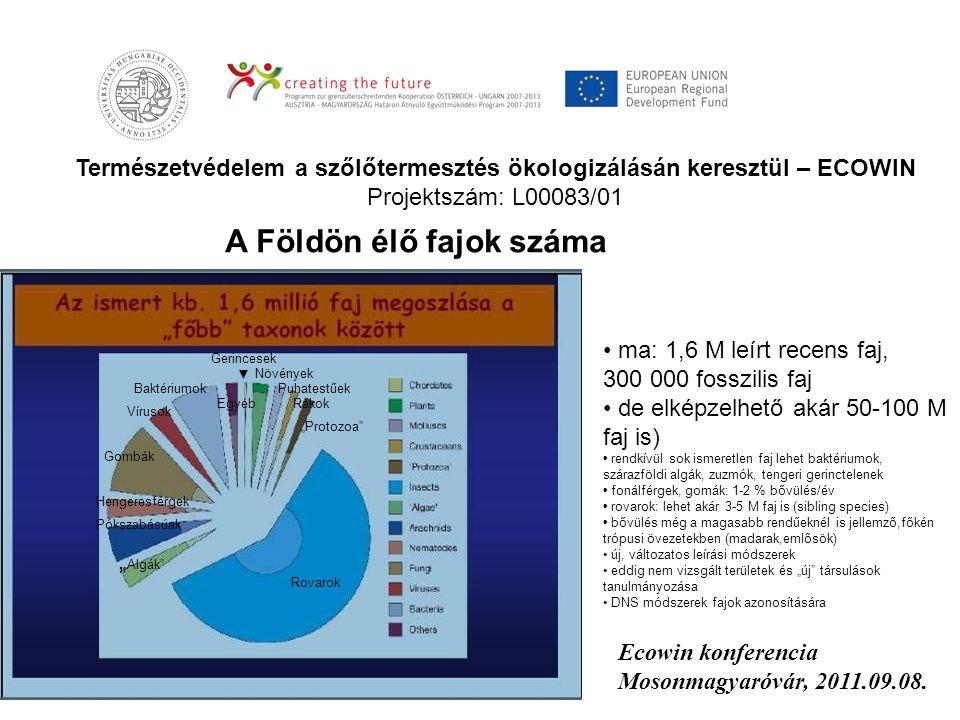 Természetvédelem a szőlőtermesztés ökologizálásán keresztül – ECOWIN Projektszám: L00083/01 Ecowin konferencia Mosonmagyaróvár, 2011.09.08. • ma: 1,6