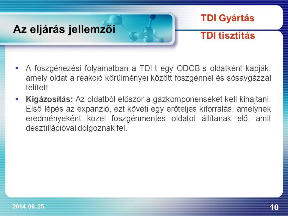 2014. 06. 25. 10  A foszgénezési folyamatban a TDI-t egy ODCB-s oldatként kapják, amely oldat a reakció körülményei között foszgénnel és sósavgázzal