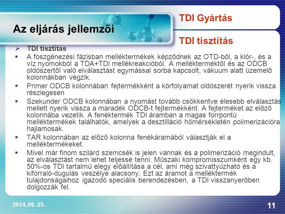 2014. 06. 25. 11  TDI tisztítás  A foszgénezési fázisban melléktermékek képződnek az OTD-ből, a klór-, és a víz nyomokból a TDA+TDI mellékreakcióból