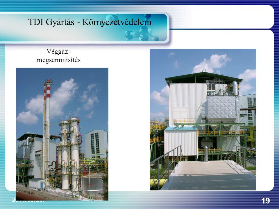 2014. 06. 25. 19 Véggáz- megsemmisítés TDI Gyártás - Környezetvédelem Sósavgáz abszorpció