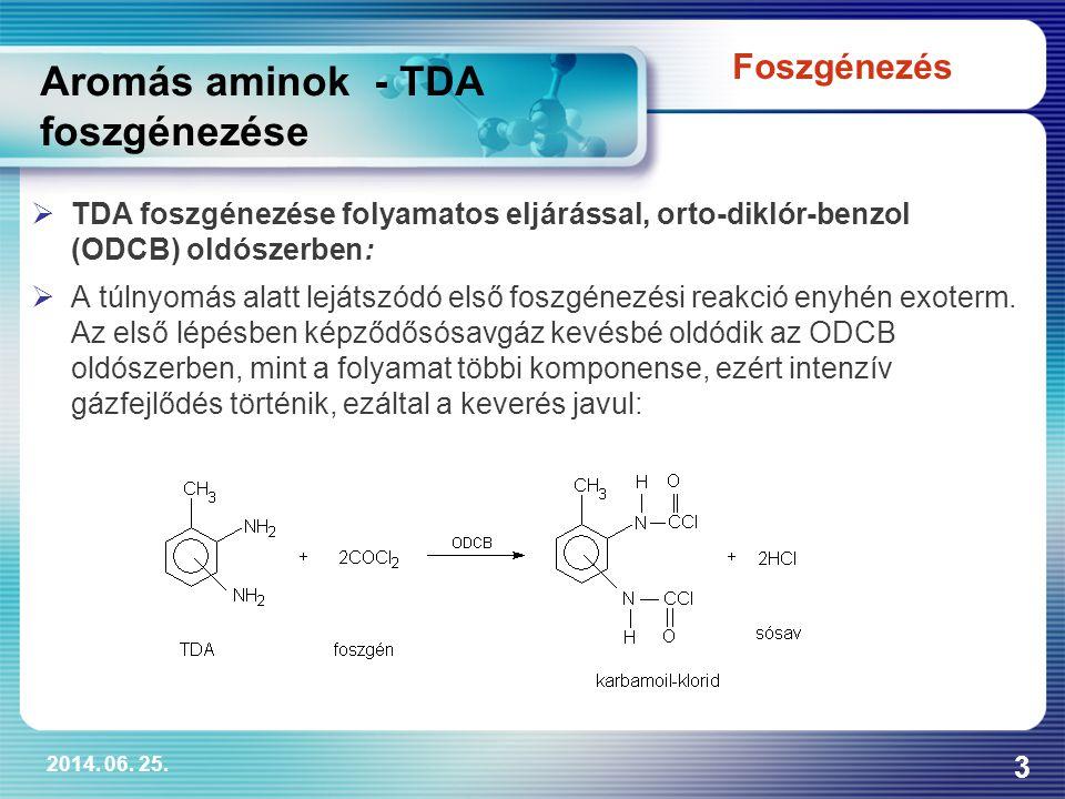 2014. 06. 25. 3  TDA foszgénezése folyamatos eljárással, orto-diklór-benzol (ODCB) oldószerben:  A túlnyomás alatt lejátszódó első foszgénezési reak