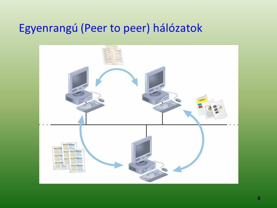 8 Egyenrangú (Peer to peer) hálózatok