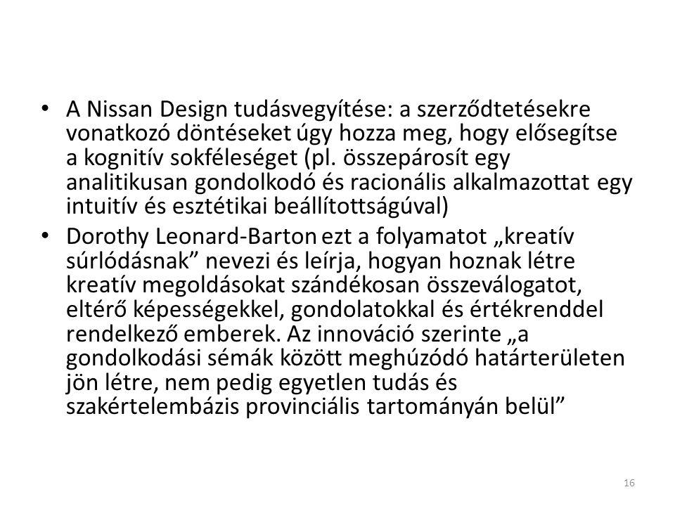 • A Nissan Design tudásvegyítése: a szerződtetésekre vonatkozó döntéseket úgy hozza meg, hogy elősegítse a kognitív sokféleséget (pl. összepárosít egy