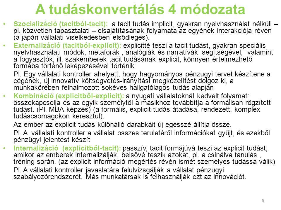 A tudáskonvertálás 4 módozata •Szocializáció (tacitból-tacit): a tacit tudás implicit, gyakran nyelvhasználat nélküli – pl. közvetlen tapasztalati – e