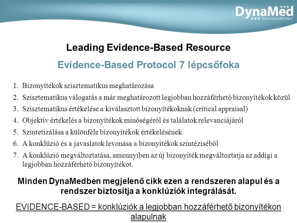 Evidence-Based Protocol 7 lépcsőfoka Leading Evidence-Based Resource 1.Bizonyítékok szisztematikus meghatározása 2.Szisztematikus válogatás a már meghatározott legjobban hozzáférhető bizonyítékok közül 3.Szisztematikus értékelése a kiválasztott bizonyítékoknak (critical appraisal) 4.Objektív értékelés a bizonyítékok minőségéről és találatok relevanciájáról 5.Szintetizálása a különféle bizonyítékok értékelésének 6.A konklúzió és a javaslatok levonása a bizonyítékok szintéziséből 7.A konklúzió megváltoztatása, amennyiben az új bizonyíték megváltoztatja az addigi a legjobban hozzáférhető bizonyítékot.