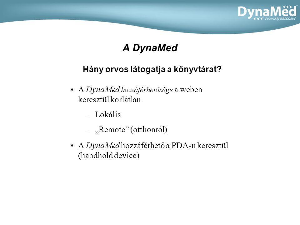 Ki használja a DynaMedet.