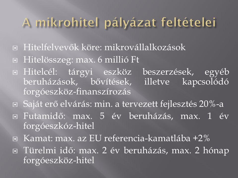  Hitelfelvevők köre: mikrovállalkozások  Hitelösszeg: max.