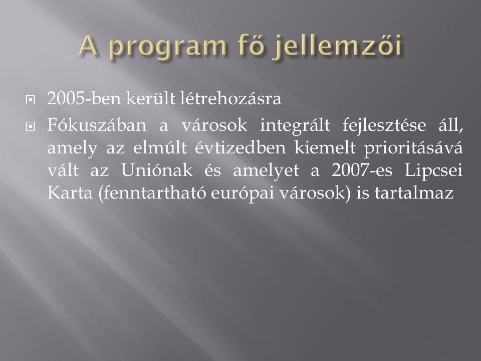  2005-ben került létrehozásra  Fókuszában a városok integrált fejlesztése áll, amely az elmúlt évtizedben kiemelt prioritásává vált az Uniónak és amelyet a 2007-es Lipcsei Karta (fenntartható európai városok) is tartalmaz