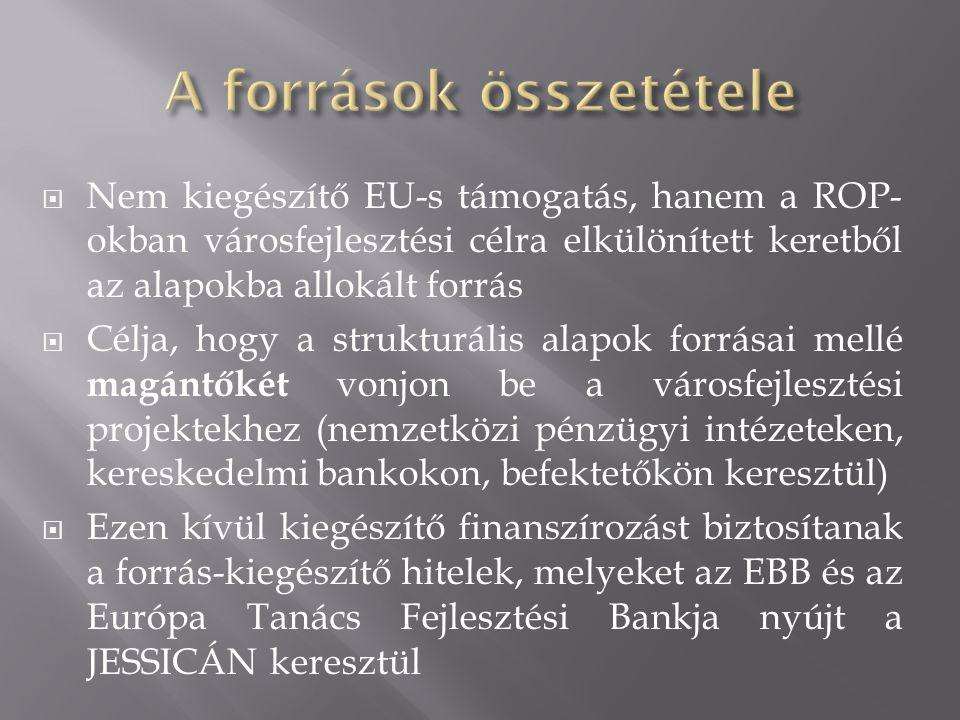  Nem kiegészítő EU-s támogatás, hanem a ROP- okban városfejlesztési célra elkülönített keretből az alapokba allokált forrás  Célja, hogy a strukturális alapok forrásai mellé magántőkét vonjon be a városfejlesztési projektekhez (nemzetközi pénzügyi intézeteken, kereskedelmi bankokon, befektetőkön keresztül)  Ezen kívül kiegészítő finanszírozást biztosítanak a forrás-kiegészítő hitelek, melyeket az EBB és az Európa Tanács Fejlesztési Bankja nyújt a JESSICÁN keresztül