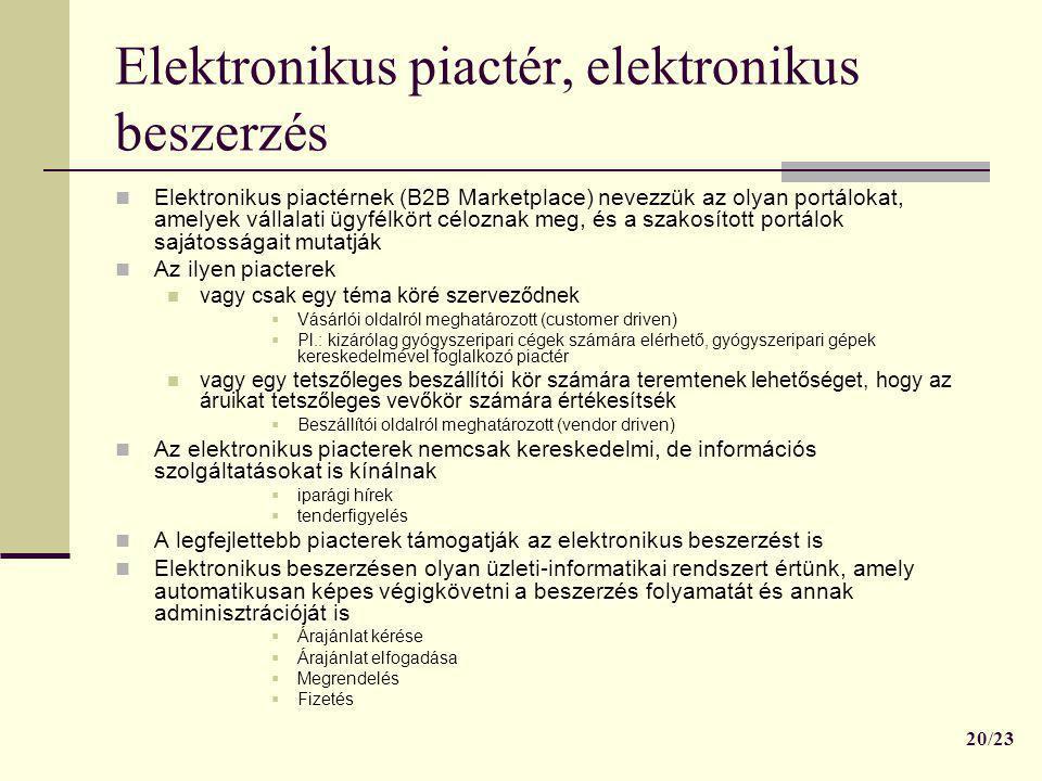 Elektronikus piactér, elektronikus beszerzés  Elektronikus piactérnek (B2B Marketplace) nevezzük az olyan portálokat, amelyek vállalati ügyfélkört cé