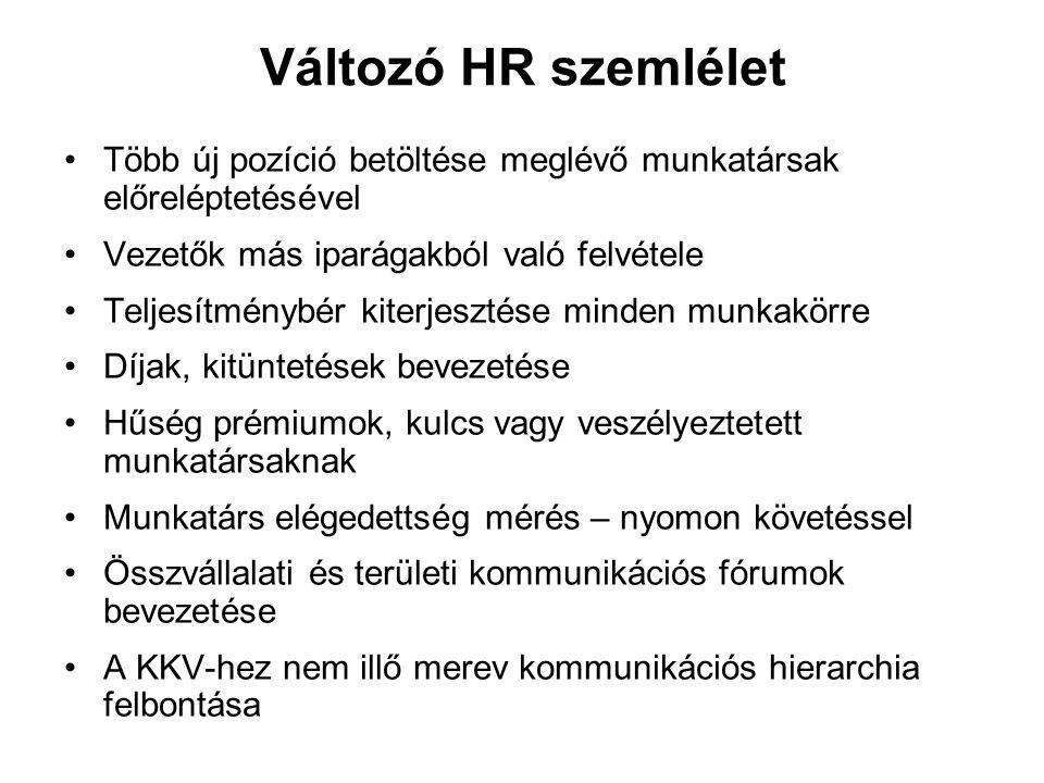 Változó HR szemlélet •Több új pozíció betöltése meglévő munkatársak előreléptetésével •Vezetők más iparágakból való felvétele •Teljesítménybér kiterje