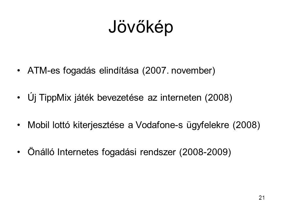 21 Jövőkép •ATM-es fogadás elindítása (2007. november) •Új TippMix játék bevezetése az interneten (2008) •Mobil lottó kiterjesztése a Vodafone-s ügyfe