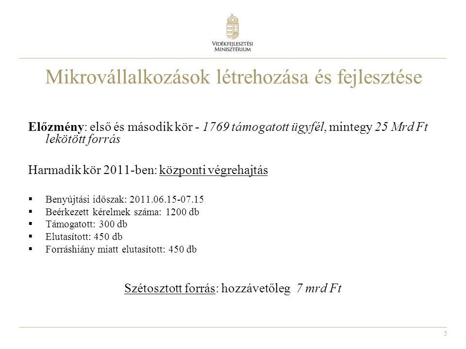 6 Mikrovállalkozások létrehozása és fejlesztése 33/2011 (IV.28.) VM rendelet szabályozta  Szabályozás egyszerűsítése (pl.