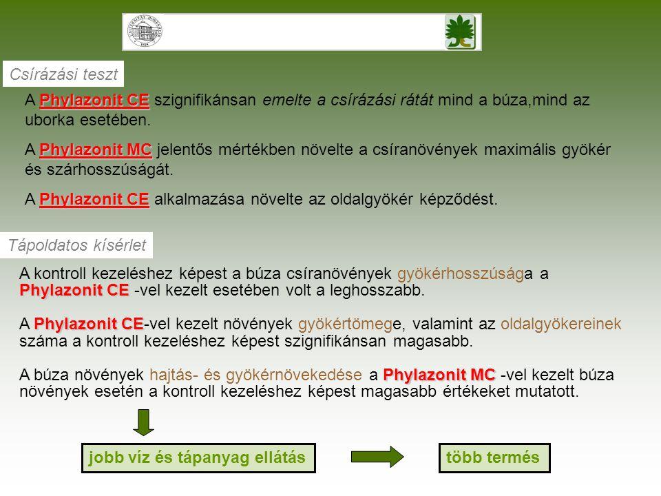 Phylazonit CE A Phylazonit CE szignifikánsan emelte a csírázási rátát mind a búza,mind az uborka esetében. Phylazonit MC A Phylazonit MC jelentős mért