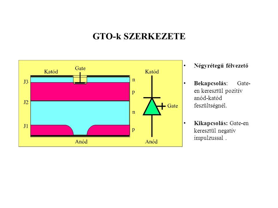 GTO-k SZERKEZETE •Négyrétegű félvezető •Bekapcsolás: Gate- en keresztül pozitív anód-katód feszültségnél. •Kikapcsolás: Gate-en keresztül negatív impu