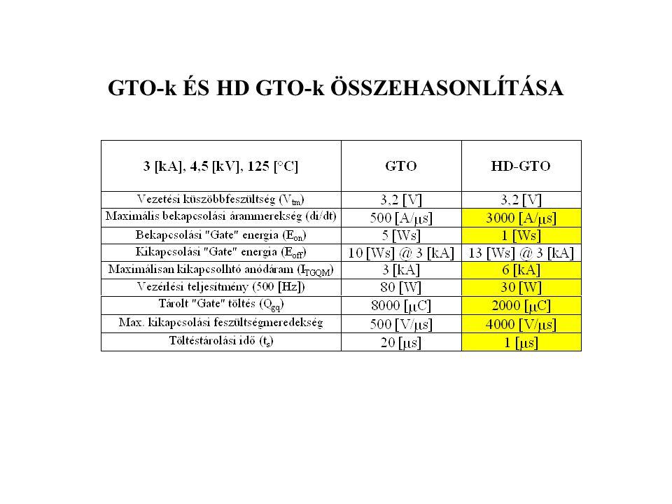 GTO-k ÉS HD GTO-k ÖSSZEHASONLÍTÁSA