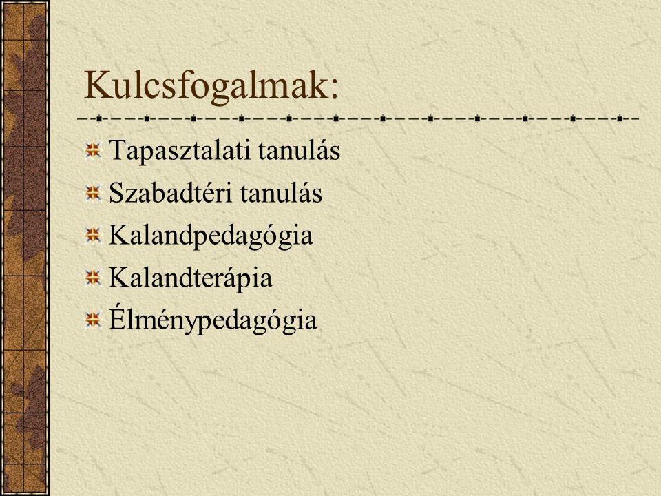 Élménypedagógiai művek Kispéter Andrea – Sövényházi Edit (2008): Élménypedagógia.