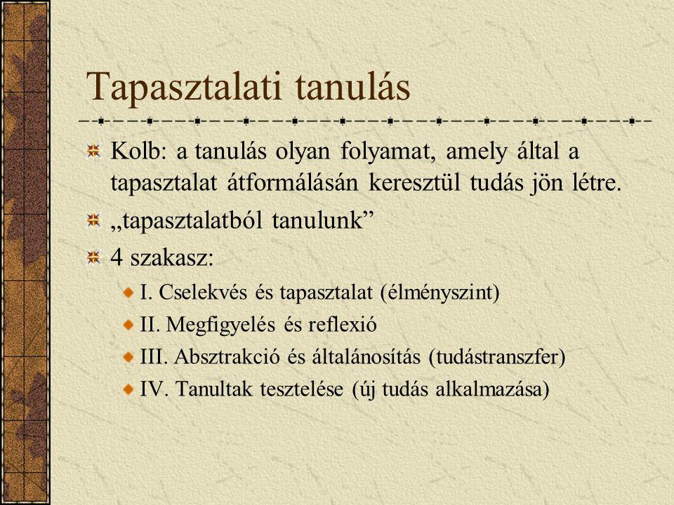 Élménypedagógiai művek Lovász Cecilia – Sőregi Viktor (szerk., é.n.): Több mint játék.