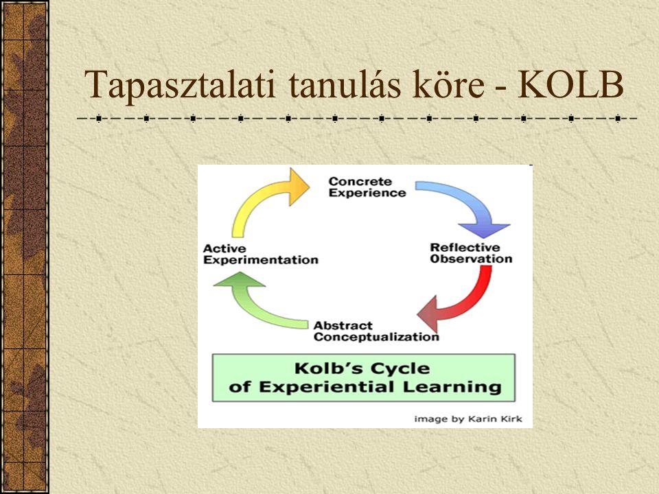 I.Cselekvés és tapasztalat II. Megfigyelés és reakció III.