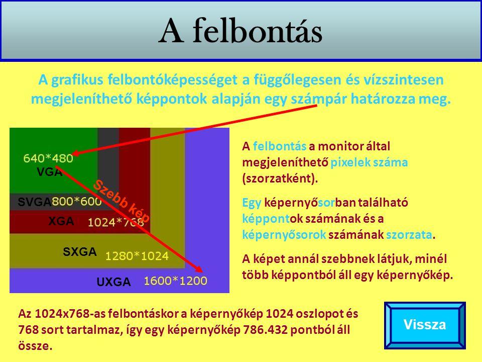 A felbontás Az 1024x768-as felbontáskor a képernyőkép 1024 oszlopot és 768 sort tartalmaz, így egy képernyőkép 786.432 pontból áll össze. A grafikus f