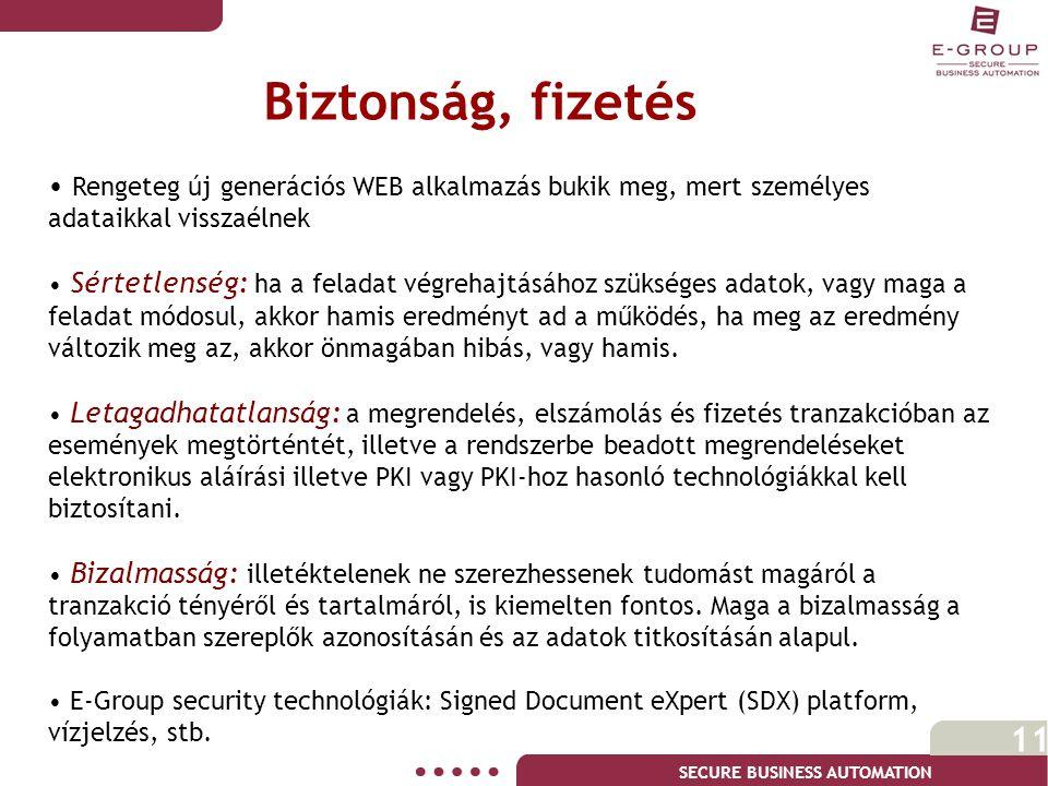 SECURE BUSINESS AUTOMATION 11 Biztonság, fizetés • Rengeteg új generációs WEB alkalmazás bukik meg, mert személyes adataikkal visszaélnek • Sértetlens