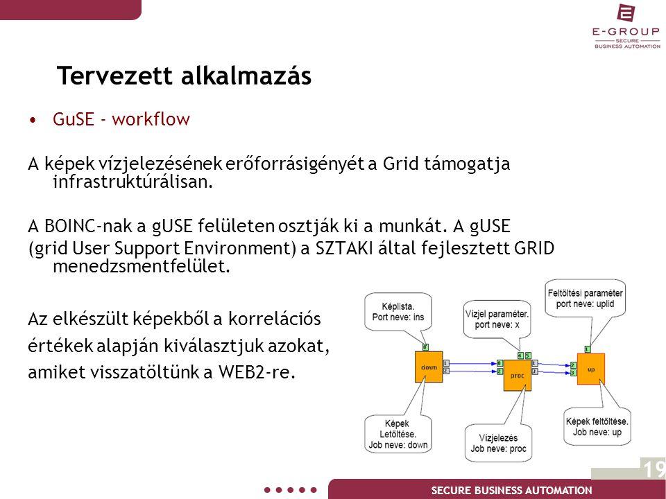 SECURE BUSINESS AUTOMATION 19 •GuSE - workflow A képek vízjelezésének erőforrásigényét a Grid támogatja infrastruktúrálisan. A BOINC-nak a gUSE felüle