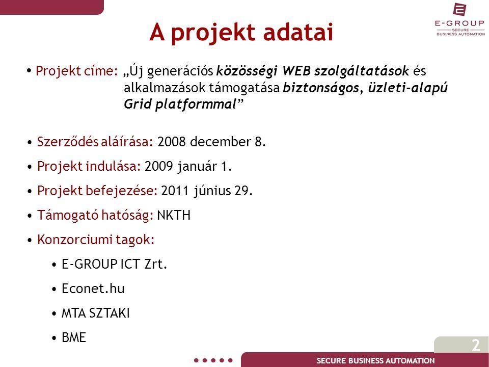"""SECURE BUSINESS AUTOMATION 2 • Projekt címe: """"Új generációs közösségi WEB szolgáltatások és alkalmazások támogatása biztonságos, üzleti-alapú Grid platformmal • Szerződés aláírása: 2008 december 8."""