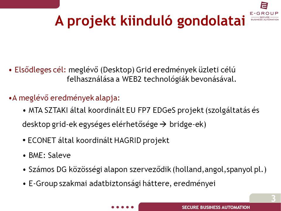 SECURE BUSINESS AUTOMATION 3 • Elsődleges cél: meglévő (Desktop) Grid eredmények üzleti célú felhasználása a WEB2 technológiák bevonásával. •A meglévő