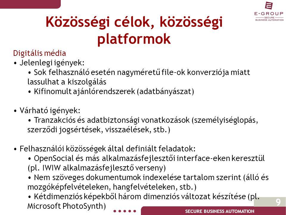 SECURE BUSINESS AUTOMATION 9 Közösségi célok, közösségi platformok Digitális média • Jelenlegi igények: • Sok felhasználó esetén nagyméretű file-ok ko