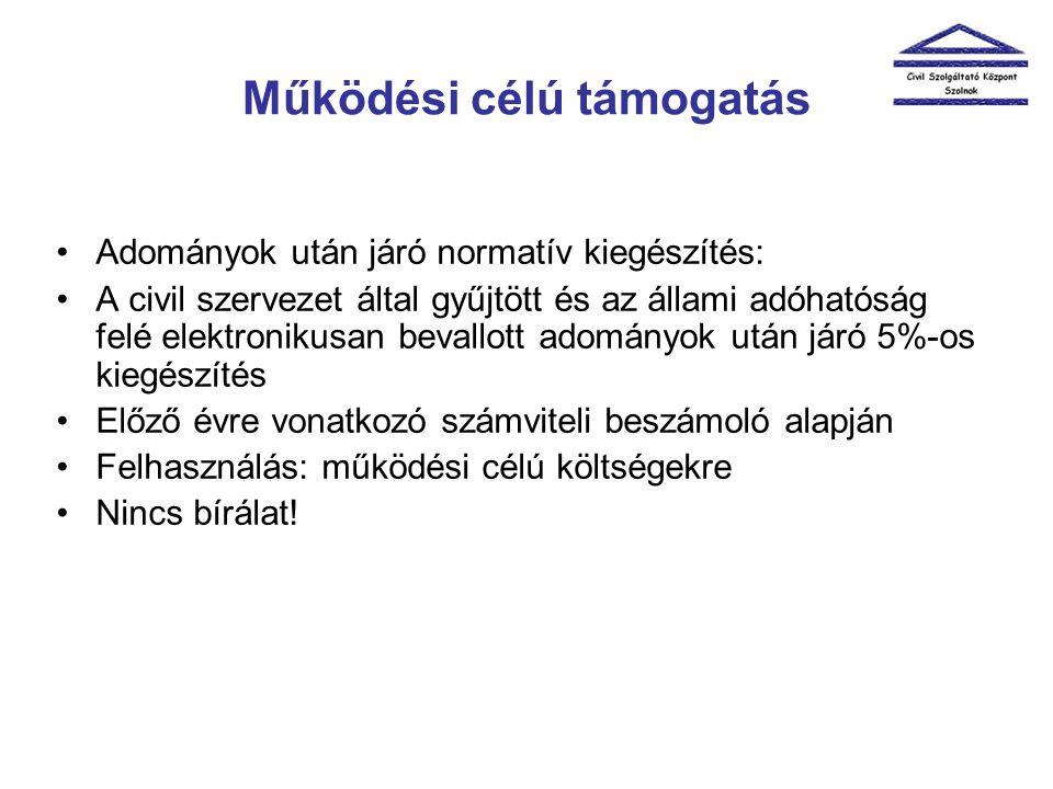 Működési célú támogatás •Adományok után járó normatív kiegészítés: •A civil szervezet által gyűjtött és az állami adóhatóság felé elektronikusan beval
