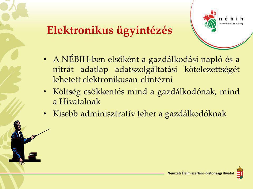 Elektronikus ügyintézés • A NÉBIH-ben elsőként a gazdálkodási napló és a nitrát adatlap adatszolgáltatási kötelezettségét lehetett elektronikusan elin