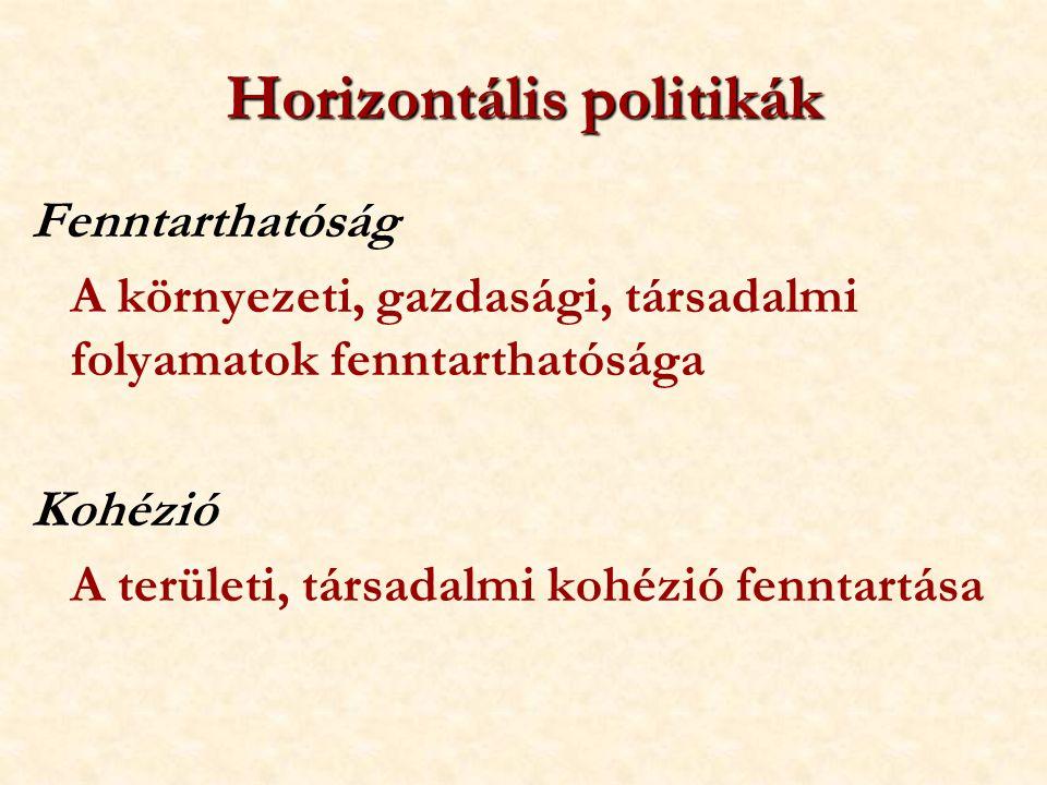 Horizontális politikák Fenntarthatóság A környezeti, gazdasági, társadalmi folyamatok fenntarthatósága Kohézió A területi, társadalmi kohézió fenntart