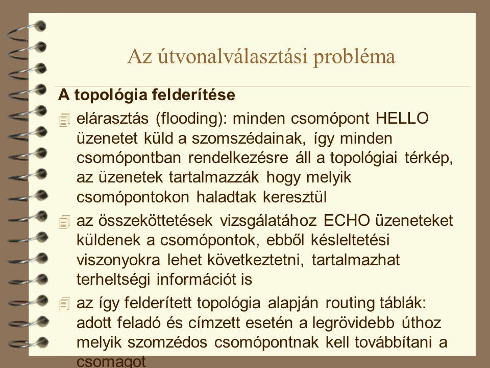 Az útvonalválasztási probléma A topológia felderítése  elárasztás (flooding): minden csomópont HELLO üzenetet küld a szomszédainak, így minden csomóp